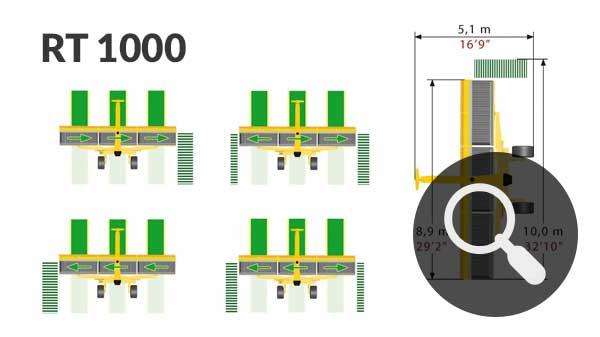 Fiche technique - RT 1000