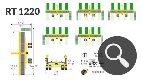 Fiche technique - RT 1220